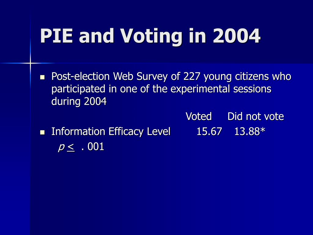 PIE and Voting in 2004