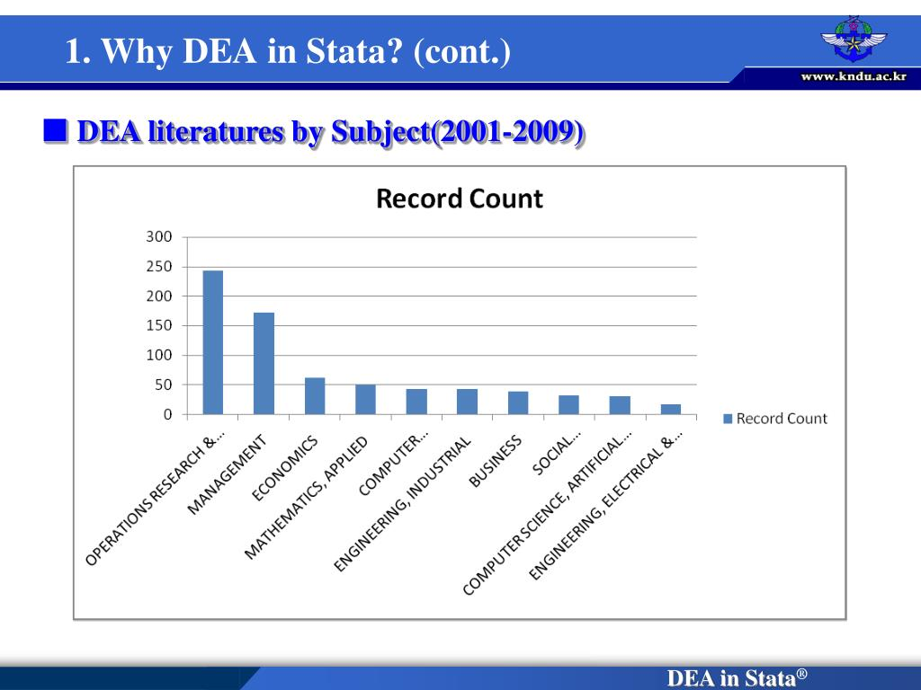1. Why DEA in