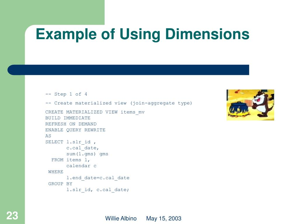 Example of Using Dimensions