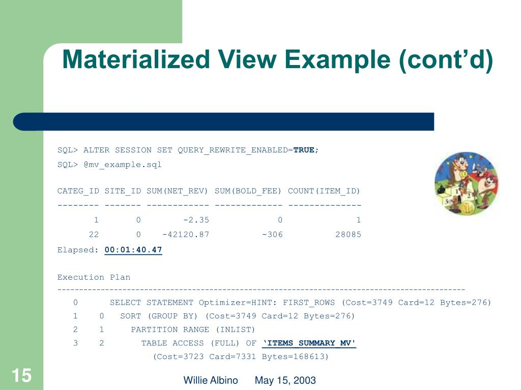 Materialized View Example (cont'd)