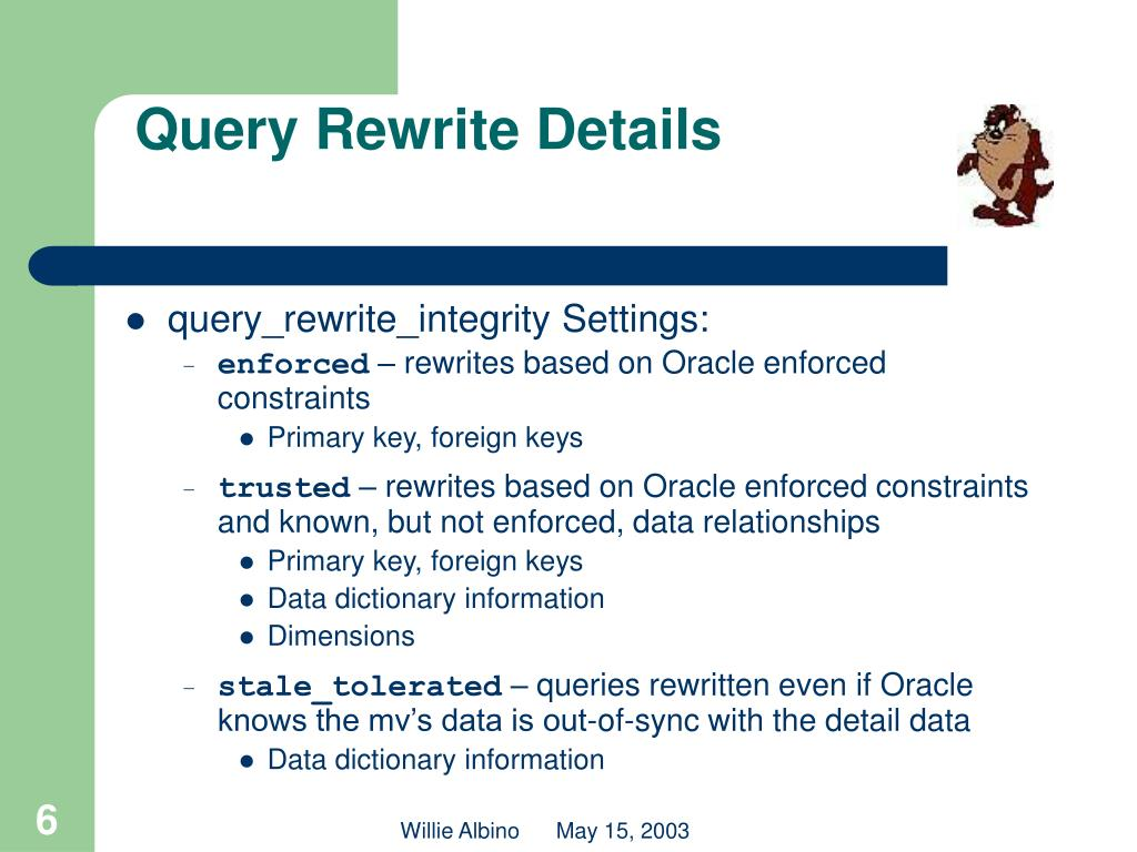 Query Rewrite Details