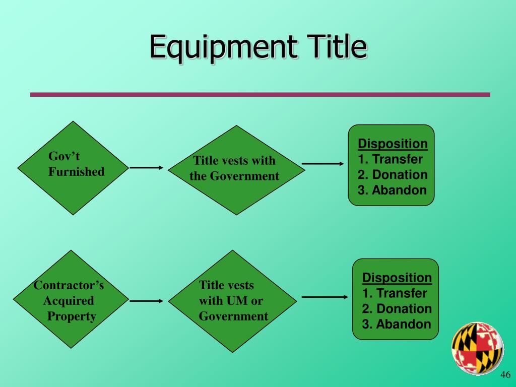 Equipment Title