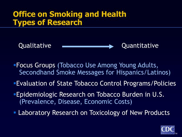 Office on smoking and health types of research