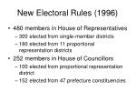 new electoral rules 1996