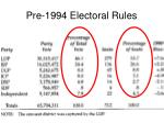 pre 1994 electoral rules