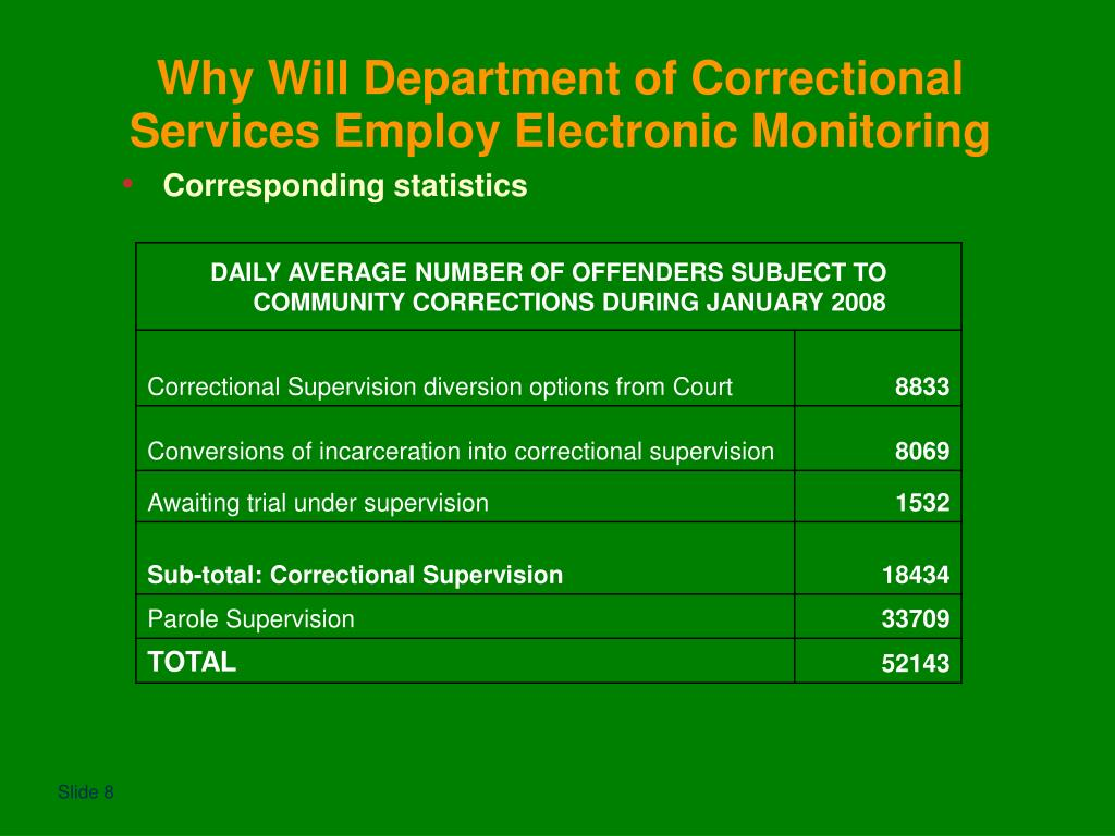 Why Will Department of Correctional Services Employ Electronic Monitoring