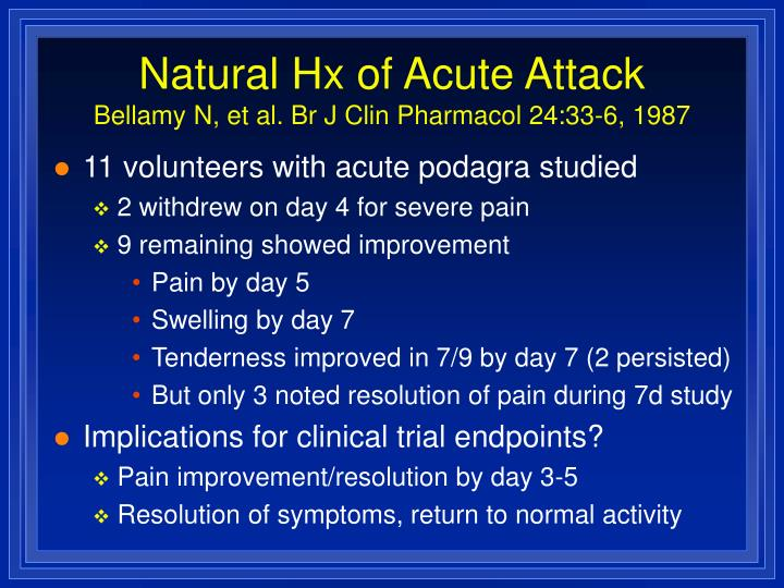Natural Hx of Acute Attack