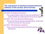 the real picture of elections and post electoral behavior of the society brief overview