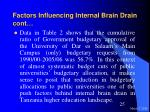factors influencing internal brain drain cont25