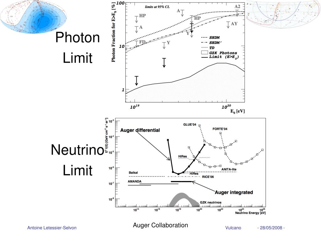 Photon