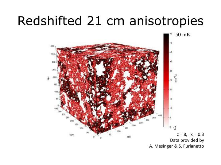 Redshifted 21 cm anisotropies