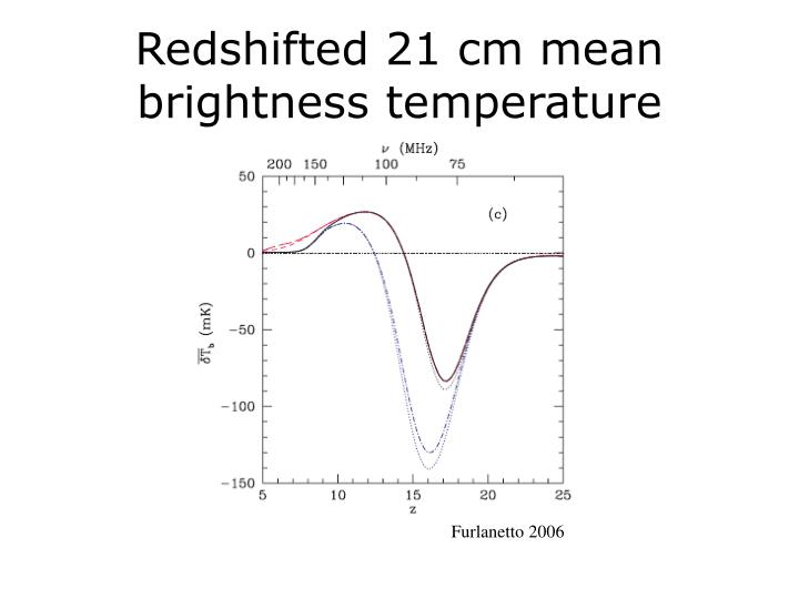 Redshifted 21 cm mean brightness temperature