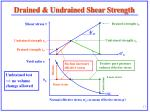 drained undrained shear strength