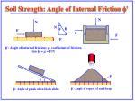 soil strength angle of internal friction f