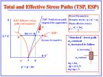 total and effective stress paths tsp esp