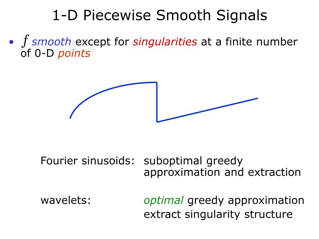 1-D Piecewise Smooth Signals
