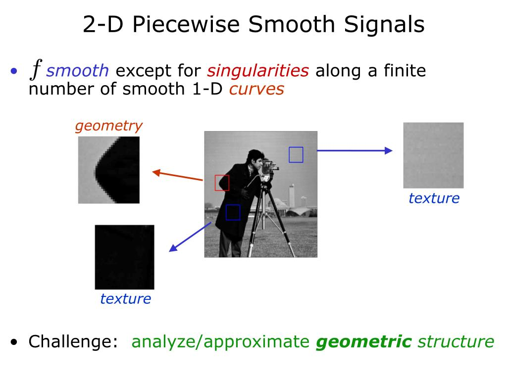 2-D Piecewise Smooth Signals
