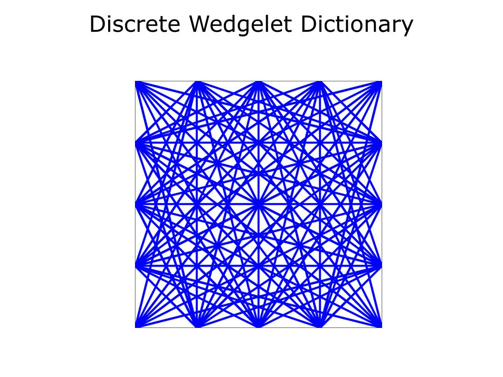 Discrete Wedgelet Dictionary