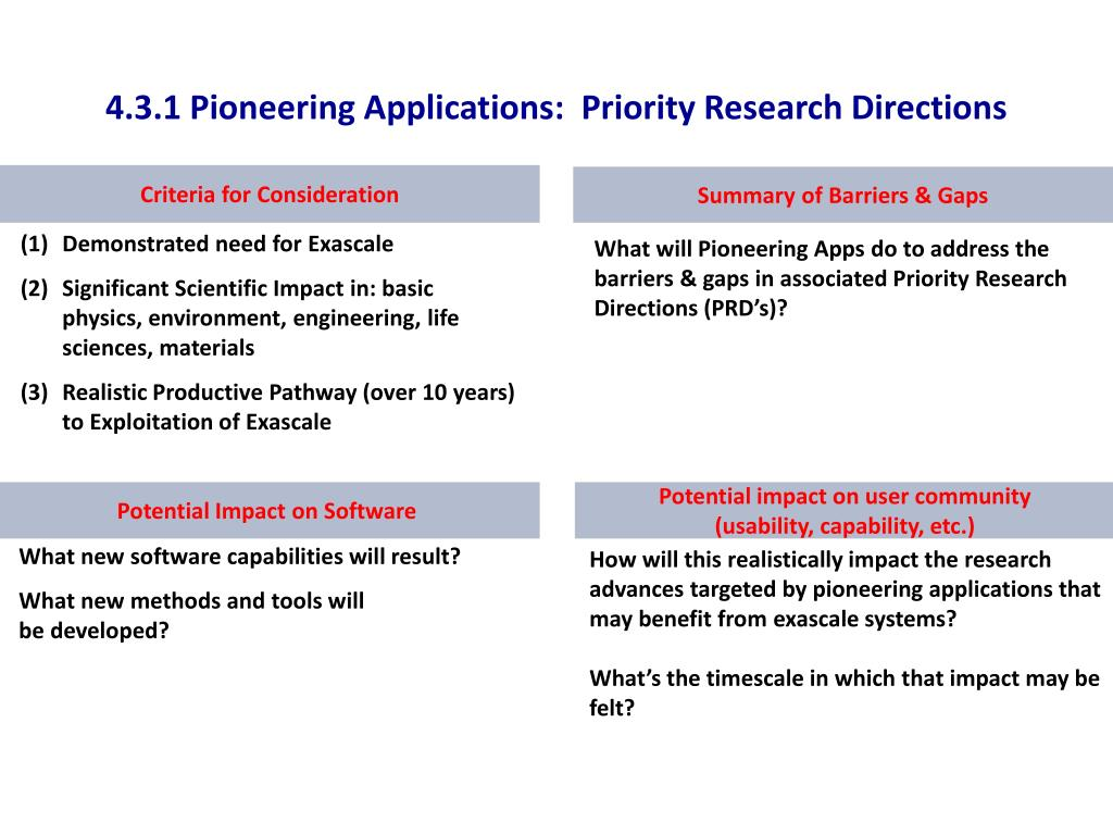 4 3 1 pioneering applications priority research directions l.