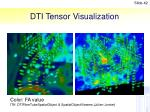 dti tensor visualization