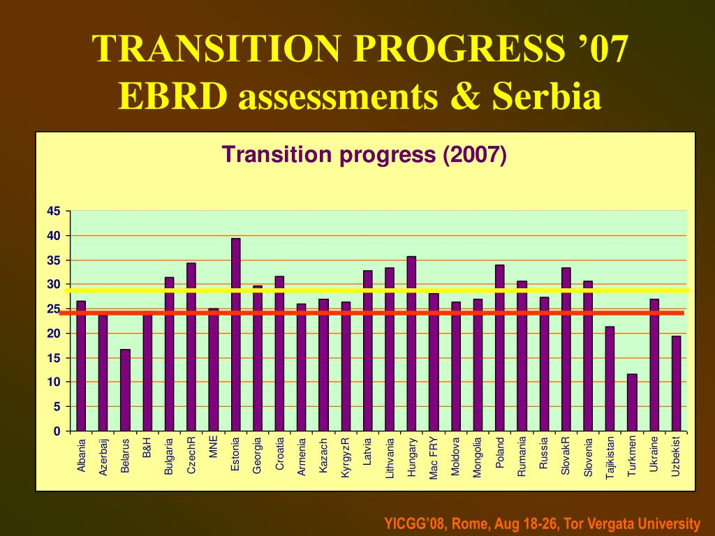TRANSITION PROGRESS '07 EBRD assessments & Serbia