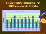 transition progress 99 ebrd assessments serbia