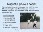 magnetic grooved board