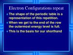 electron configurations repeat