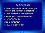 the shorthand