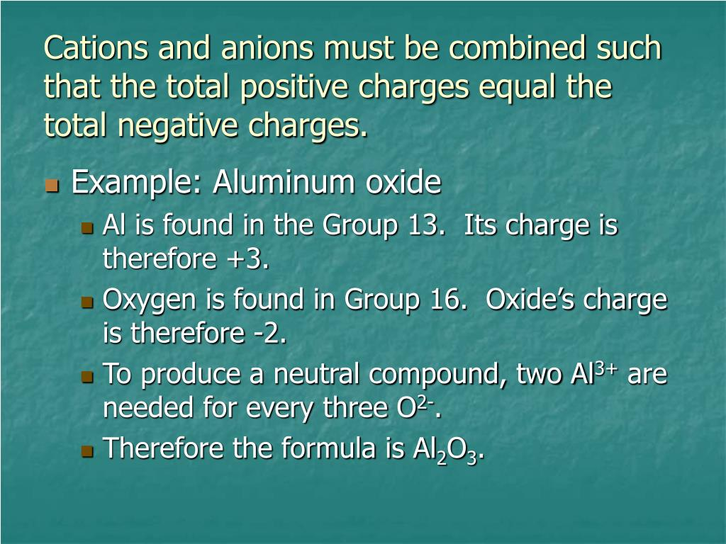 Cations and anions must be combined such that the total positive charges equal the total negative charges.
