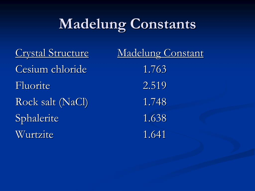 Madelung Constants