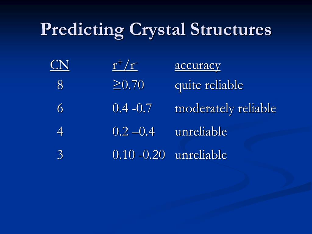 Predicting Crystal Structures