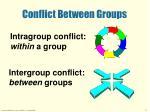 conflict between groups