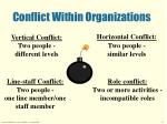 conflict within organizations