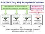 late edo early meiji socio political conditions