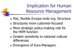 implication for human resource management