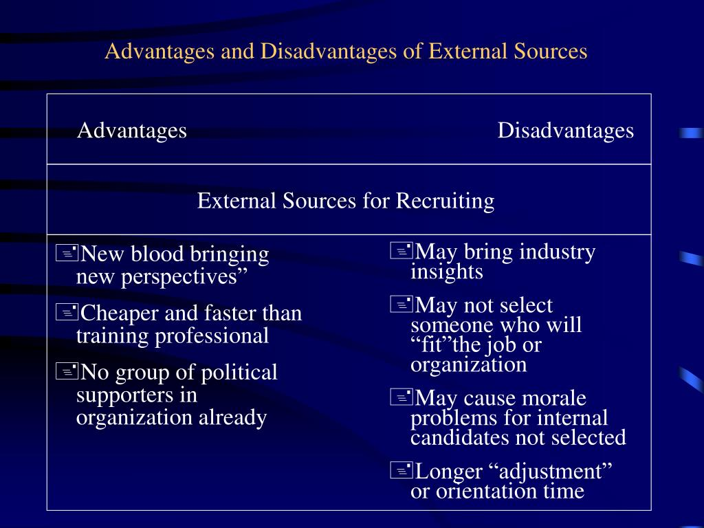 advantages-and-disadvantages-of-external-sources-l Internal Promotion Application Form on offer letter sample interim, examples letters support for employee, offer letter template, resume template one company, fire department cover letter, announcement all employees samples, org announcement samples, examples for health, professional cover letter for, creating cover letter for,