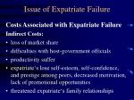 issue of expatriate failure27