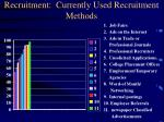 recruitment currently used recruitment methods