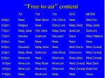 free to air content