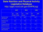 state nutrition and physical activity legislative database http apps nccd cdc gov dnpaleg57