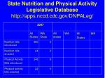 state nutrition and physical activity legislative database http apps nccd cdc gov dnpaleg58