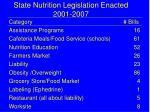 state nutrition legislation enacted 2001 2007