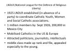 lndlr national league for the defence of religious liberty