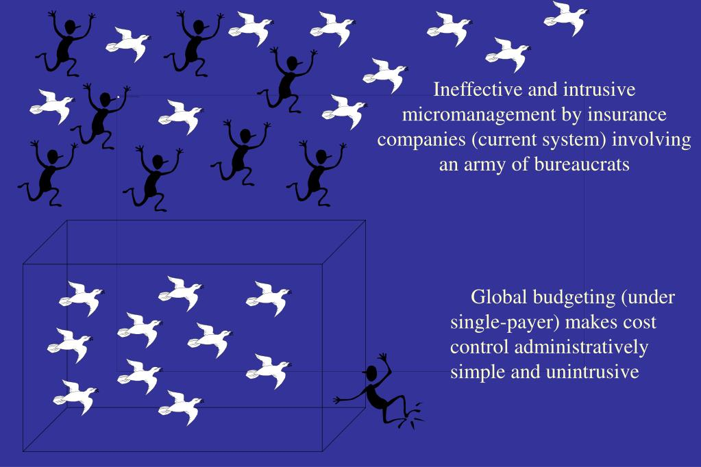 Ineffective and intrusive micromanagement by insurance companies (current system) involving an army of bureaucrats