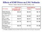 effects of emf prices on lng netbacks source james jensen for lng facility costs