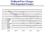 wellhead price changes with expanded frontier