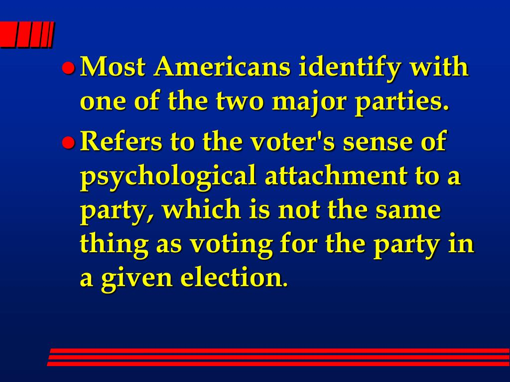 Most Americans identify with one of the two major parties.