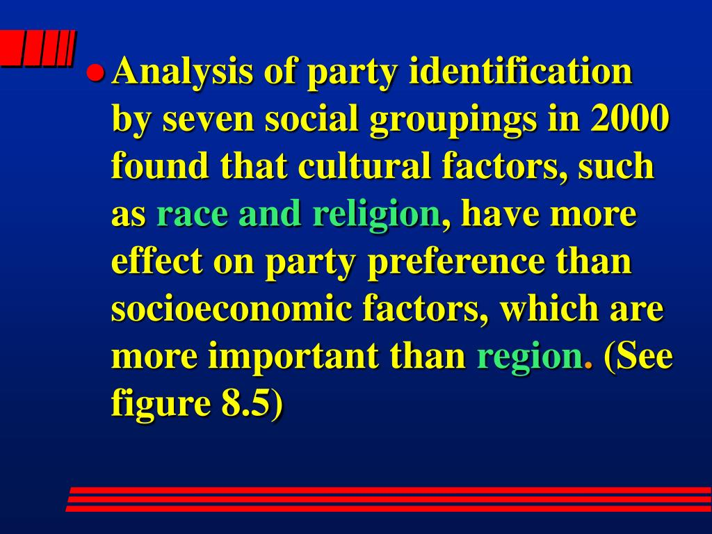 Analysis of party identification by seven social groupings in 2000 found that cultural factors, such as