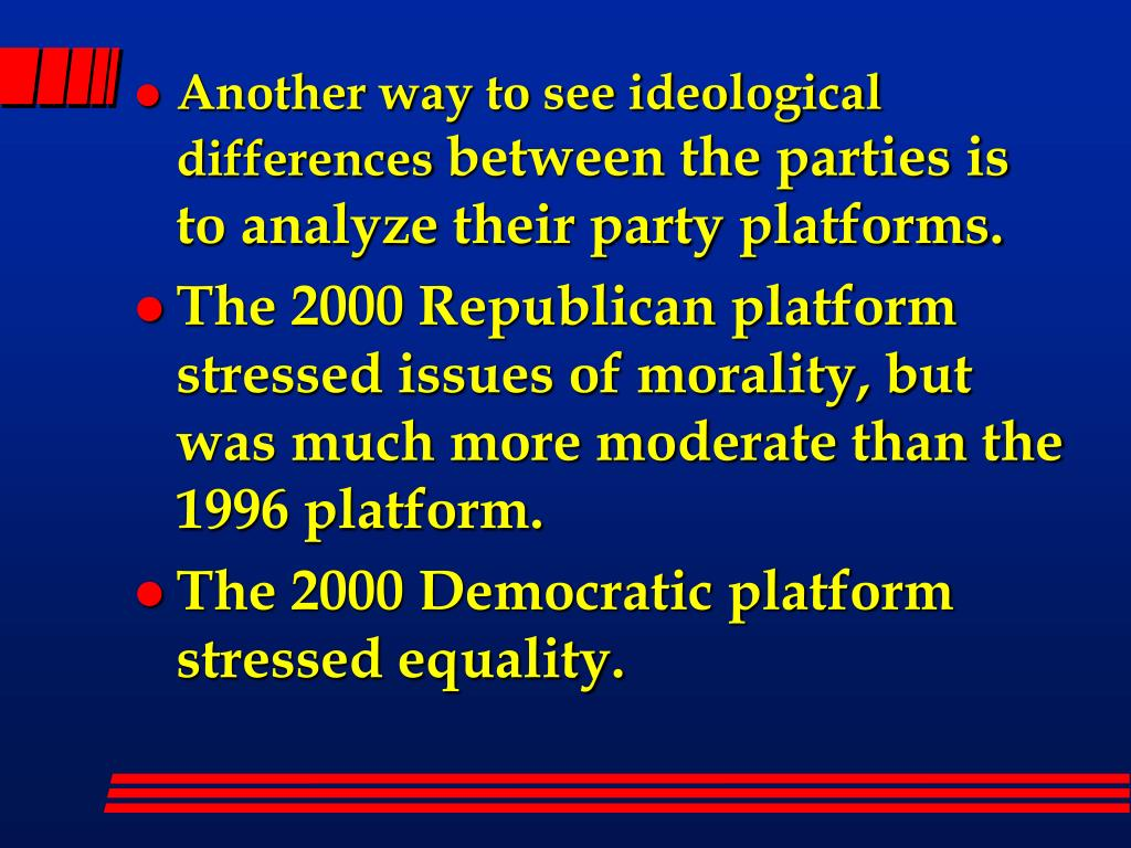 Another way to see ideological differences